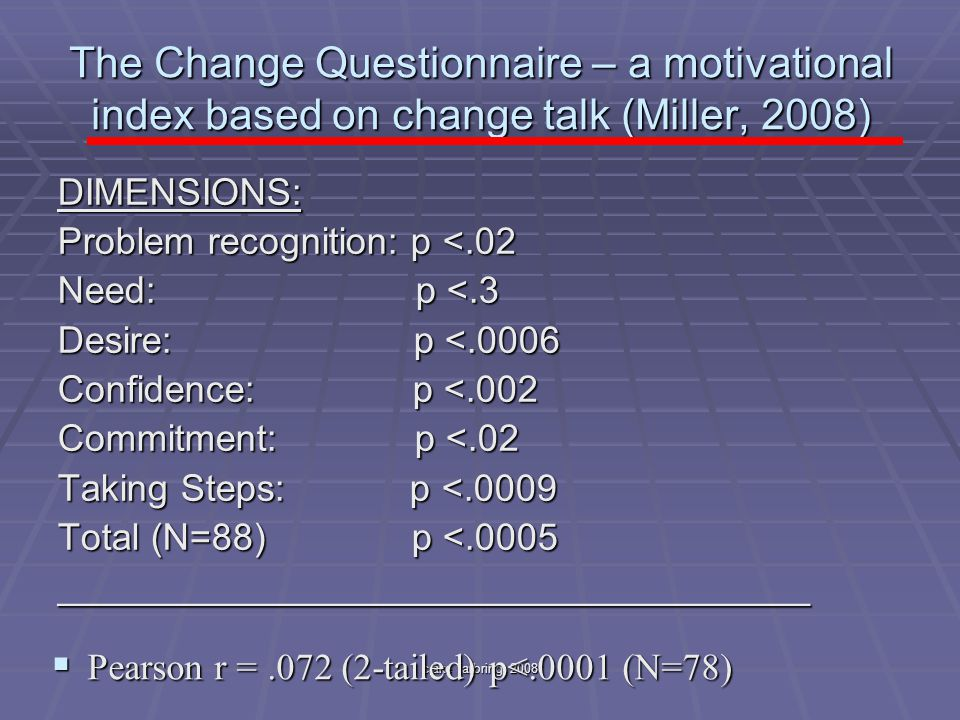 c åke farbring, 2008 The Change Questionnaire – a motivational index based on change talk (Miller, 2008) DIMENSIONS: Problem recognition: p <.02 Need: