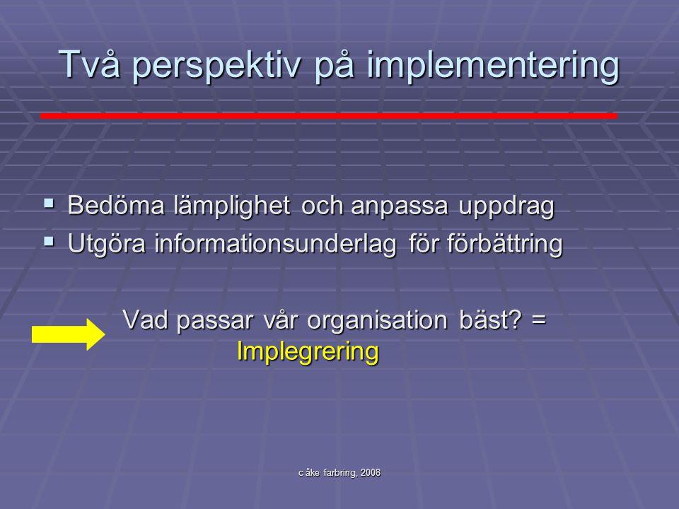 c åke farbring, 2008 Två perspektiv på implementering  Bedöma lämplighet och anpassa uppdrag  Utgöra informationsunderlag för förbättring Vad passar
