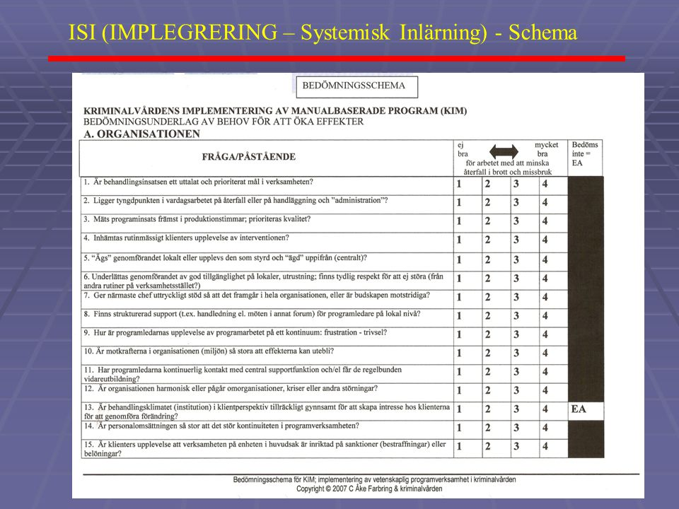 c åke farbring, 2008 ISI (IMPLEGRERING – Systemisk Inlärning) - Schema