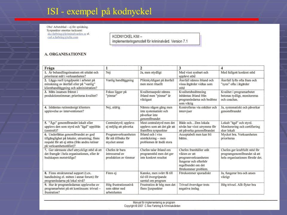 c åke farbring, 2008 ISI - exempel på kodnyckel
