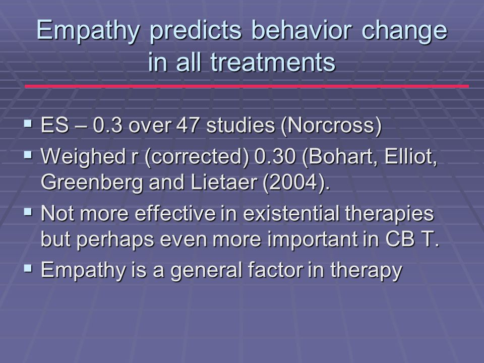 Empathy predicts behavior change in all treatments  ES – 0.3 over 47 studies (Norcross)  Weighed r (corrected) 0.30 (Bohart, Elliot, Greenberg and L