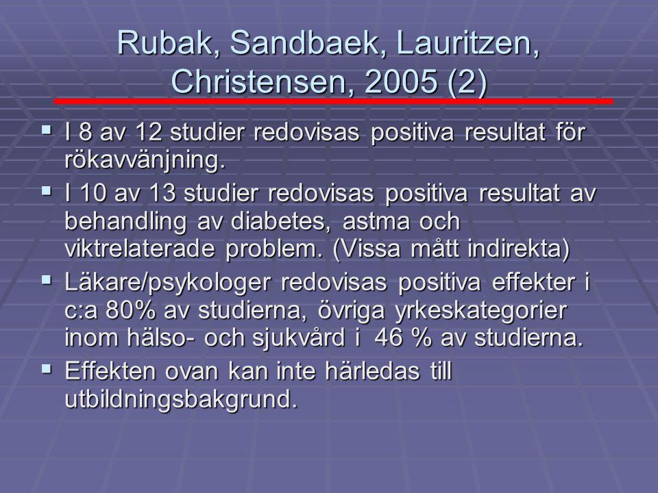 Rubak, Sandbaek, Lauritzen, Christensen, 2005 (2)  I 8 av 12 studier redovisas positiva resultat för rökavvänjning.  I 10 av 13 studier redovisas po
