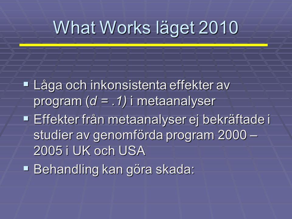 What Works läget 2010  Låga och inkonsistenta effekter av program (d =.1) i metaanalyser  Effekter från metaanalyser ej bekräftade i studier av geno