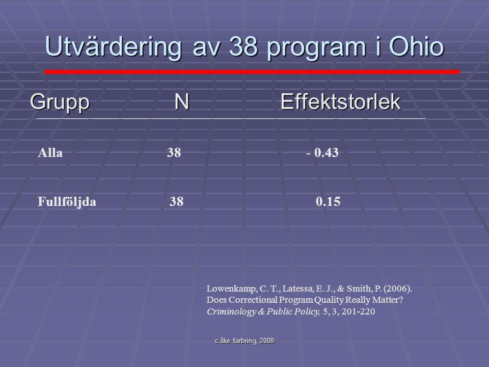 Carl Åke Farbring, 2009 Allians Lambert (2003) rapporterar en ES på 0.39 av feedback jämfört med en grupp där feedback ej givits.