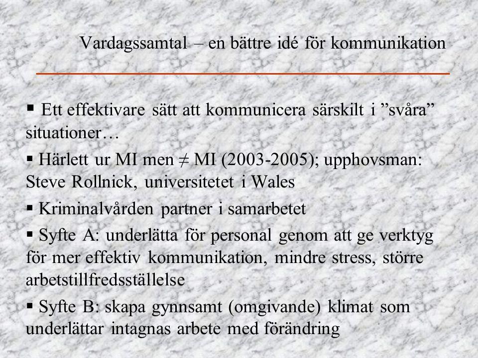 """Vardagssamtal – en bättre idé för kommunikation  Ett effektivare sätt att kommunicera särskilt i """"svåra"""" situationer…  Härlett ur MI men ≠ MI (2003-"""