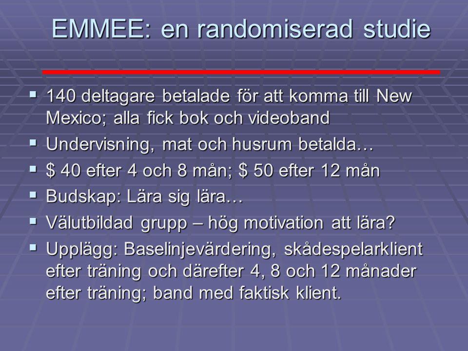 EMMEE: en randomiserad studie EMMEE: en randomiserad studie  140 deltagare betalade för att komma till New Mexico; alla fick bok och videoband  Unde