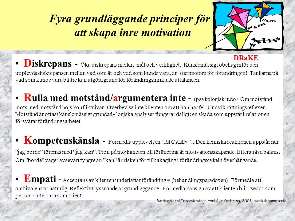 Fyra grundläggande principer för att skapa inre motivation D iskrepans - Öka diskrepans mellan mål och verklighet. Känslomässigt obehag inför den uppl
