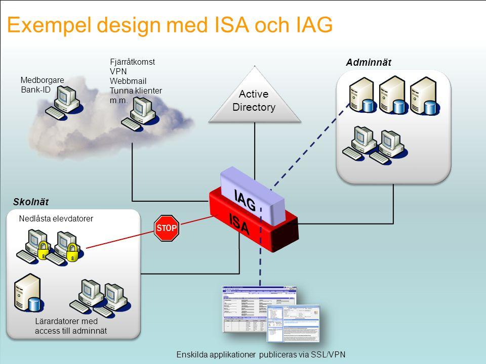 www.microsoft.se/government Fjärråtkomst VPN Webbmail Tunna klienter m.m. Medborgare Bank-ID Nedlåsta elevdatorer Lärardatorer med access till adminnä