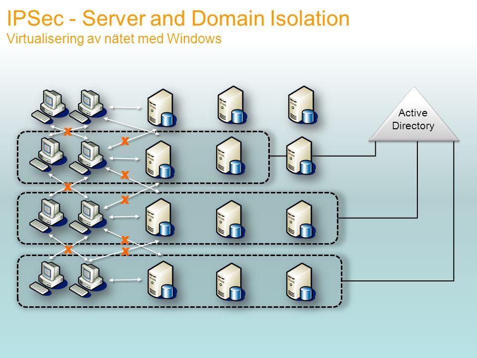 IPSec - Server and Domain Isolation Virtualisering av nätet med Windows X X X X X X X X Active Directory