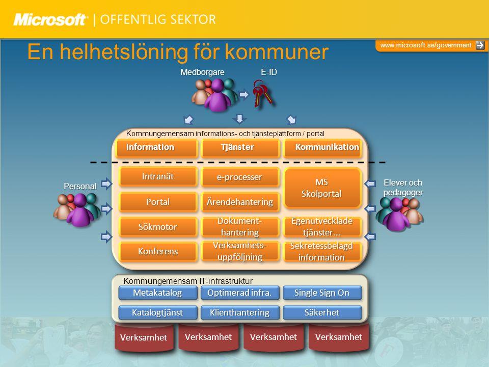 www.microsoft.se/government En helhetslöning för kommuner Verksamhet E-IDMedborgare TjänsterKommunikationInformation e-processere-processer IntranätIn