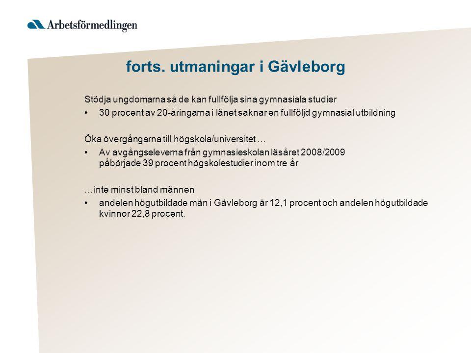 forts. utmaningar i Gävleborg Stödja ungdomarna så de kan fullfölja sina gymnasiala studier 30 procent av 20-åringarna i länet saknar en fullföljd gym