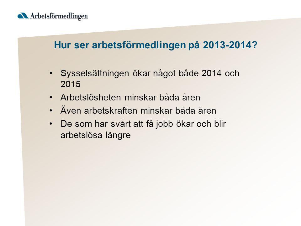 Hur ser arbetsförmedlingen på 2013-2014? Sysselsättningen ökar något både 2014 och 2015 Arbetslösheten minskar båda åren Även arbetskraften minskar bå