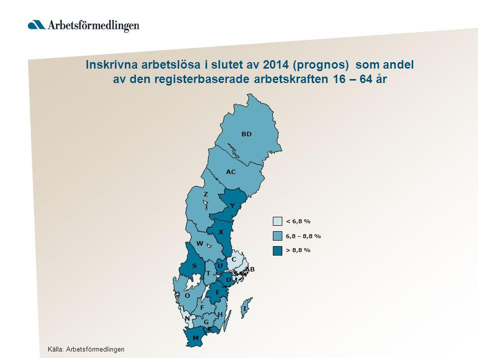 AB BD Y AC Z X W S T U D C O E F H G I K M N Källa: Arbetsförmedlingen Inskrivna arbetslösa i slutet av 2014 (prognos) som andel av den registerbasera