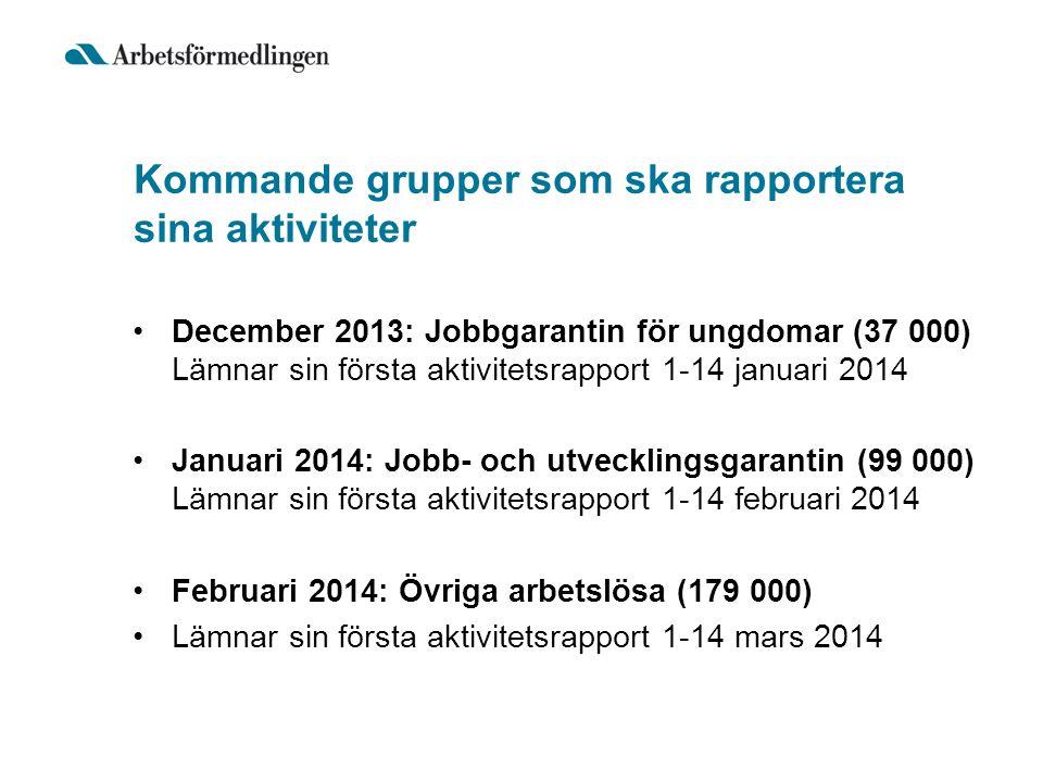 Kommande grupper som ska rapportera sina aktiviteter December 2013: Jobbgarantin för ungdomar (37 000) Lämnar sin första aktivitetsrapport 1-14 januar