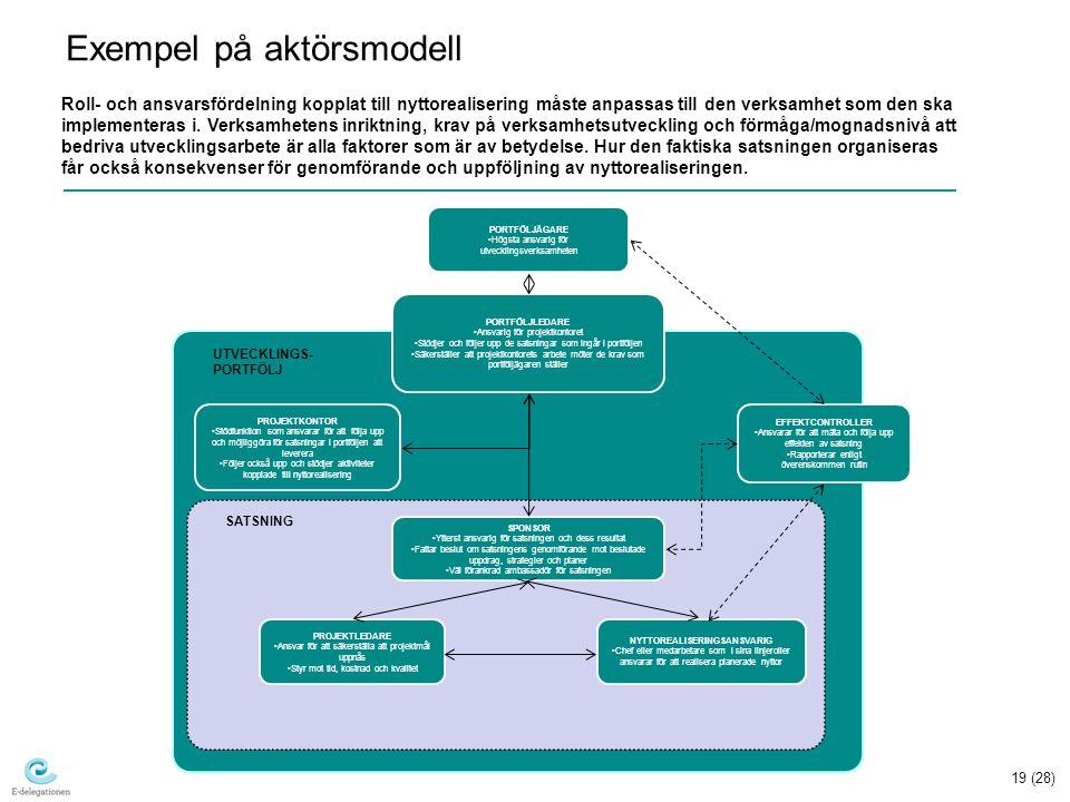 19 (28) Roll- och ansvarsfördelning kopplat till nyttorealisering måste anpassas till den verksamhet som den ska implementeras i.