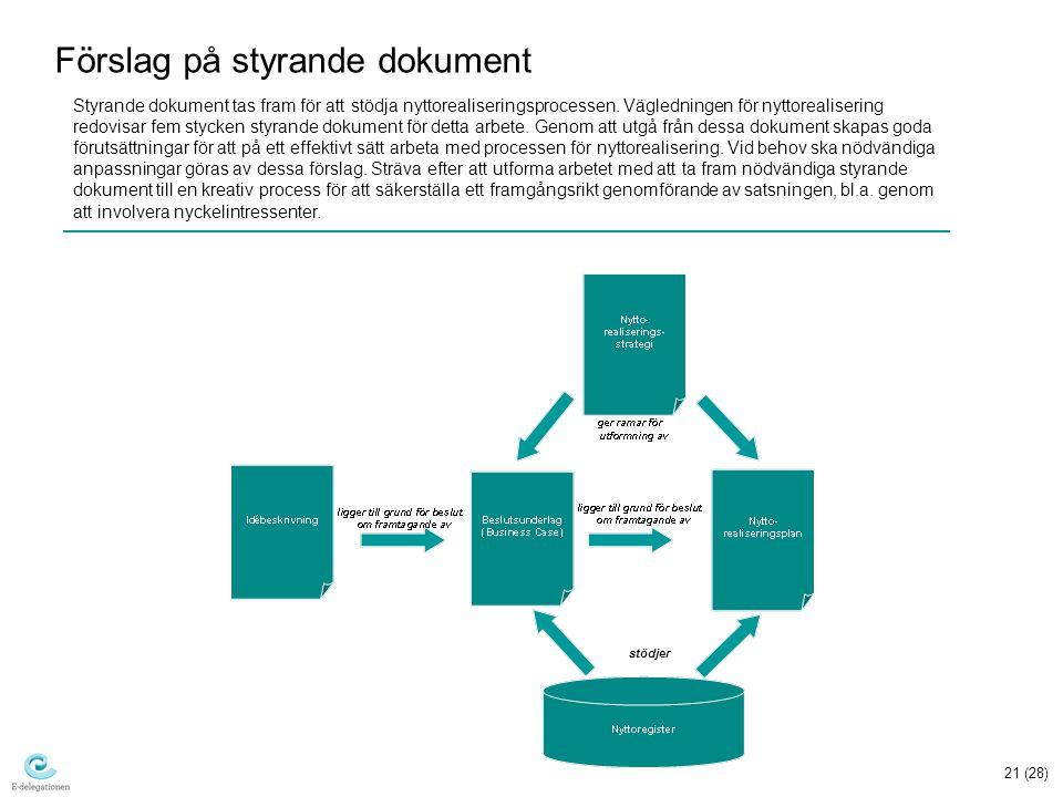 21 (28) Förslag på styrande dokument Styrande dokument tas fram för att stödja nyttorealiseringsprocessen.