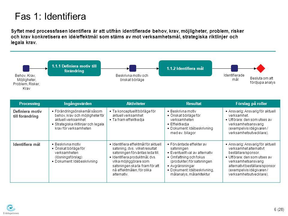 6 (28) Fas 1: Identifiera Syftet med processfasen Identifiera är att utifrån identifierade behov, krav, möjligheter, problem, risker och krav konkretisera en idé/effektmål som stäms av mot verksamhetsmål, strategiska riktlinjer och legala krav.