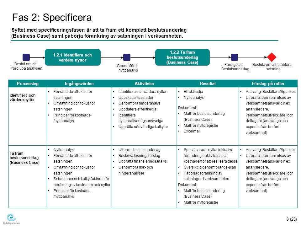 8 (28) ProcesstegIngångsvärdenAktiviteterResultatFörslag på roller Identifiera och värdera nyttor Förväntade effekter för satsningen Omfattning och fokus för satsningen Principer för kostnads- /nyttoanalys Identifiera och värdera nyttor Uppskatta kostnader Genomföra hinderanalys Uppdatera effektkedja Identifiera nyttorealiseringsansvariga Upprätta nödvändiga kalkyler Effektkedja Nyttoanalys Dokument: Mall för beslutsunderlag (Business Case) Mall för nyttoregister Excelmall Ansvarig: Beställare/Sponsor.