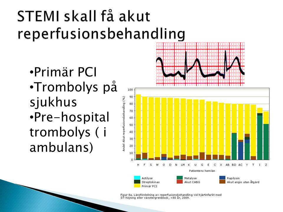 Primär PCI Trombolys på sjukhus Pre-hospital trombolys ( i ambulans)