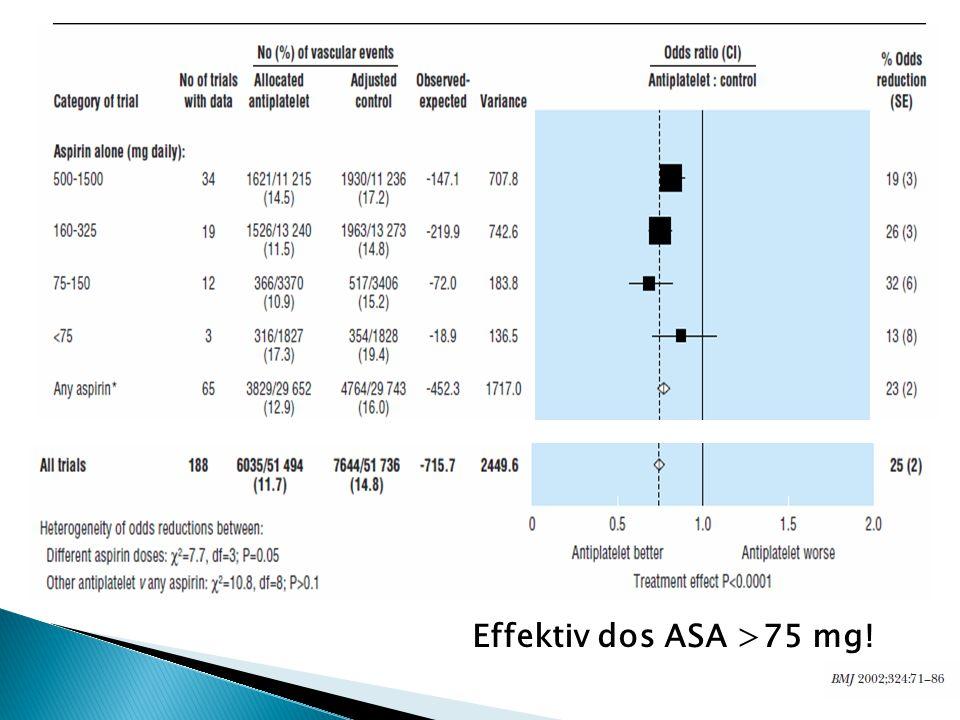 Effektiv dos ASA >75 mg!