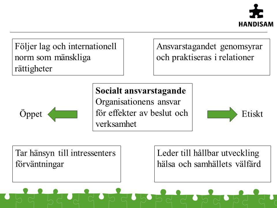 Socialt ansvarstagande Organisationens ansvar för effekter av beslut och verksamhet ÖppetEtiskt Följer lag och internationell norm som mänskliga rätti
