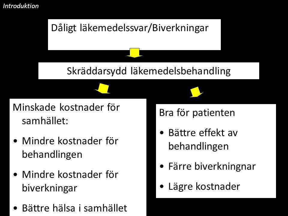Dåligt läkemedelssvar/Biverkningar Skräddarsydd läkemedelsbehandling Minskade kostnader för samhället: Mindre kostnader för behandlingen Mindre kostna