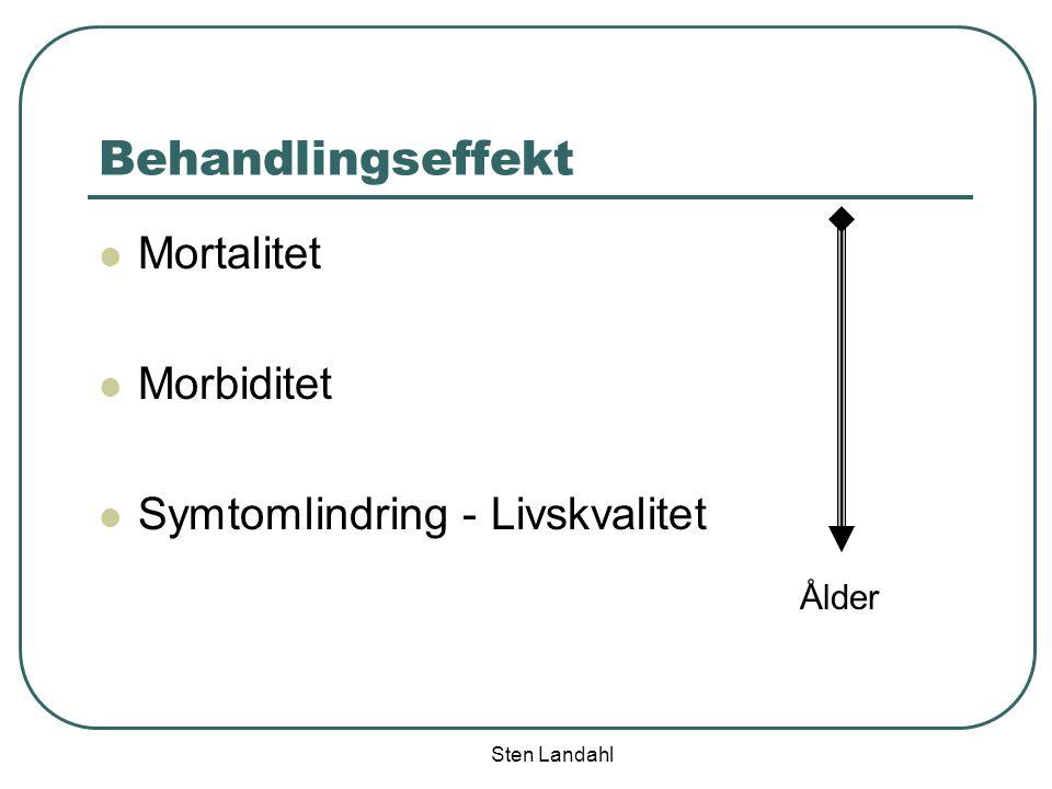 Sten Landahl Behandlingseffekt Mortalitet Morbiditet Symtomlindring - Livskvalitet Ålder