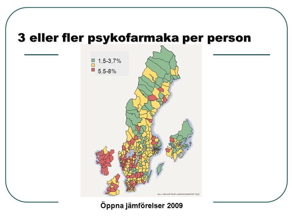 Sten Landahl 3 eller fler psykofarmaka per person Öppna jämförelser 2009 1,5-3,7% 5,5-8%