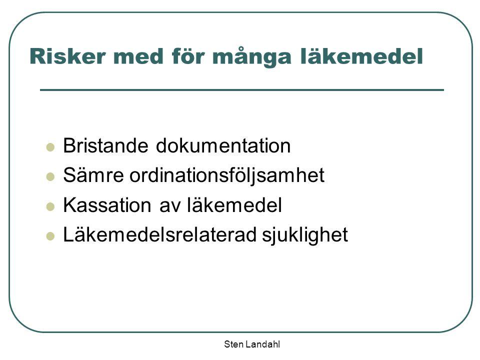 Sten Landahl Risker med för många läkemedel Bristande dokumentation Sämre ordinationsföljsamhet Kassation av läkemedel Läkemedelsrelaterad sjuklighet