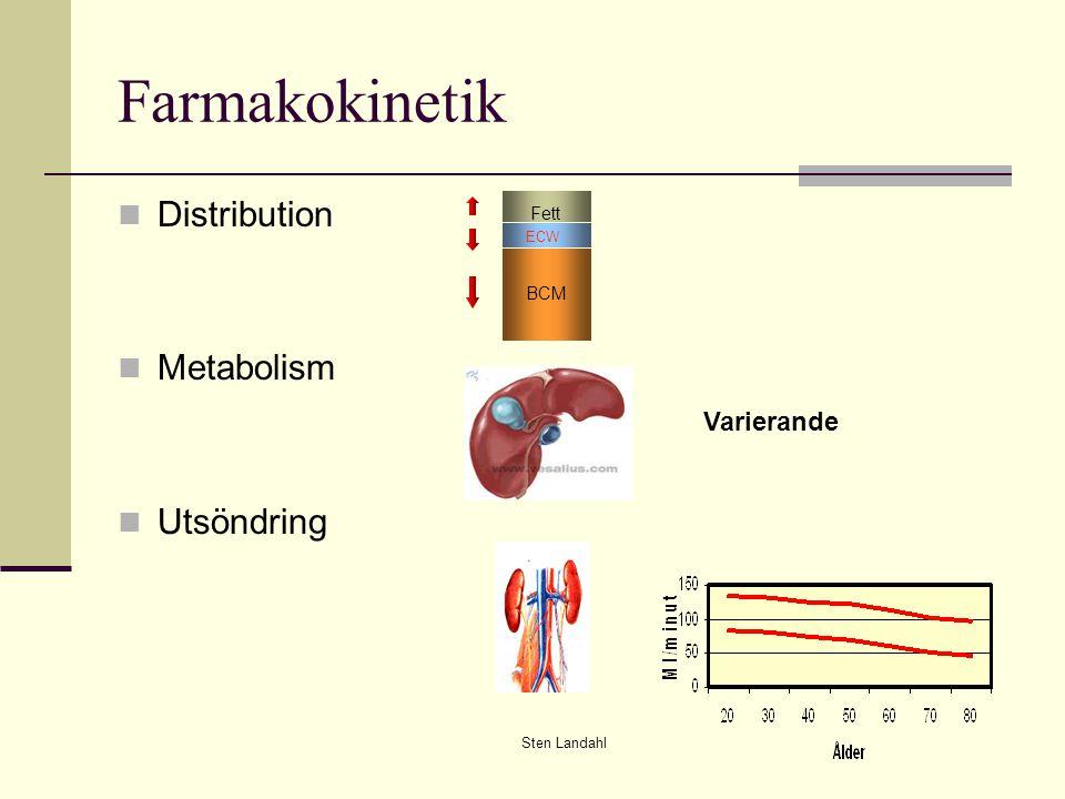 Sten Landahl Farmakokinetik Distribution Metabolism Utsöndring Fett ECW BCM Varierande