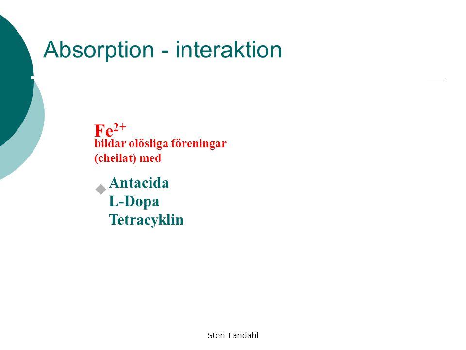 Sten Landahl Absorption - interaktion Fe 2+ bildar olösliga föreningar (cheilat) med u Antacida L-Dopa Tetracyklin