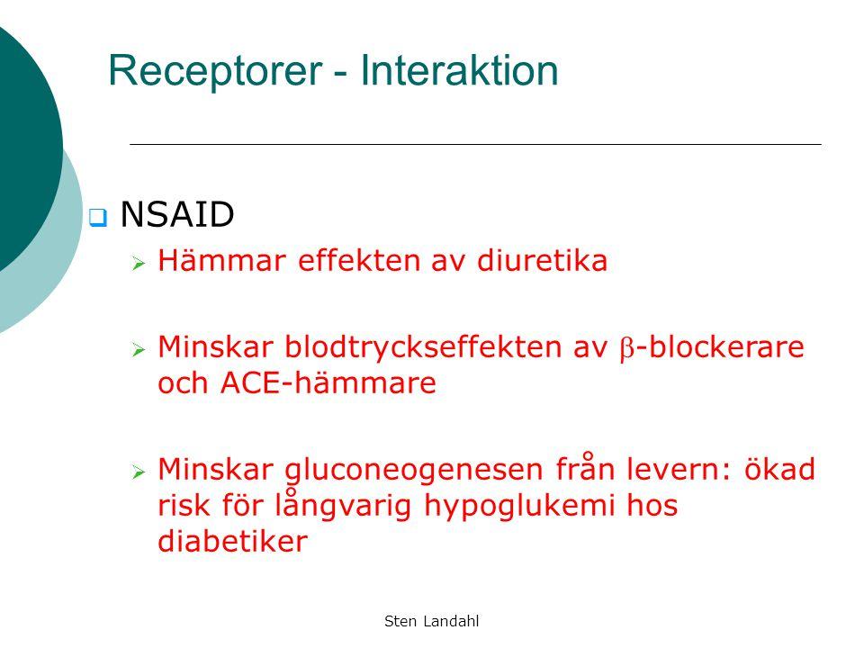 Sten Landahl Receptorer - Interaktion  NSAID  Hämmar effekten av diuretika  Minskar blodtryckseffekten av -blockerare och ACE-hämmare  Minskar gl