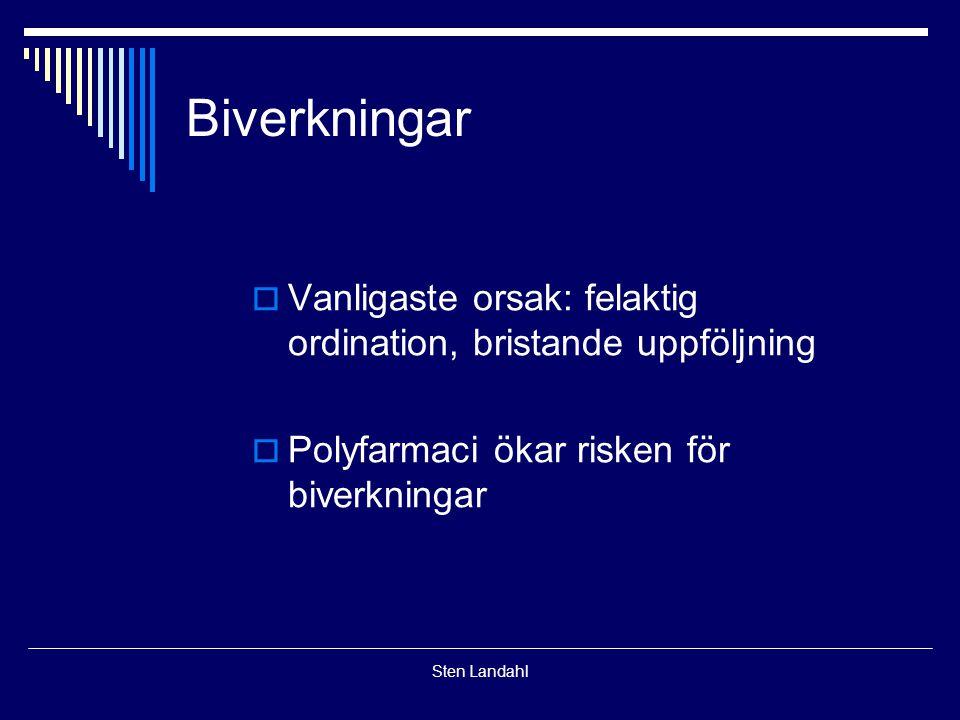 Sten Landahl Biverkningar  Vanligaste orsak: felaktig ordination, bristande uppföljning  Polyfarmaci ökar risken för biverkningar