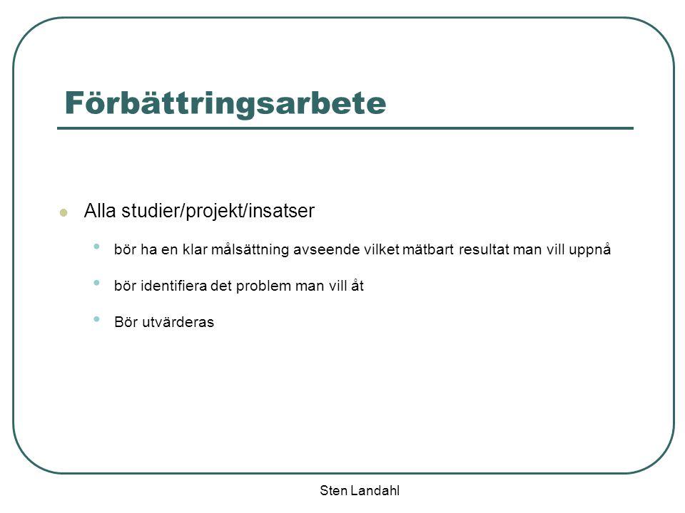 Sten Landahl Förbättringsarbete Alla studier/projekt/insatser bör ha en klar målsättning avseende vilket mätbart resultat man vill uppnå bör identifie