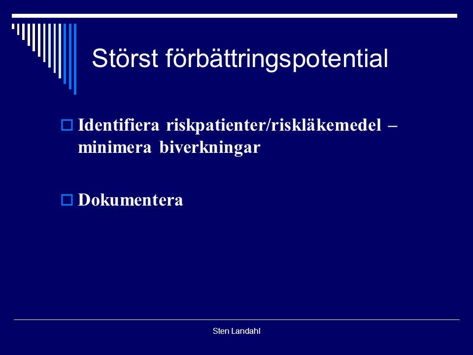 Sten Landahl Störst förbättringspotential  Identifiera riskpatienter/riskläkemedel – minimera biverkningar  Dokumentera