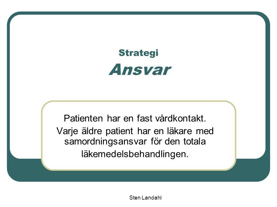 Sten Landahl Strategi Ansvar Patienten har en fast vårdkontakt. Varje äldre patient har en läkare med samordningsansvar för den totala läkemedelsbehan