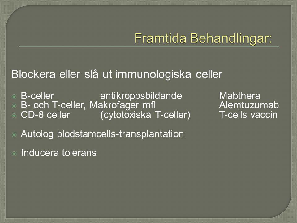 Blockera eller slå ut immunologiska celler  B-celler antikroppsbildande Mabthera  B- och T-celler, Makrofager mfl Alemtuzumab  CD-8 celler (cytotoxiska T-celler)T-cells vaccin  Autolog blodstamcells-transplantation  Inducera tolerans