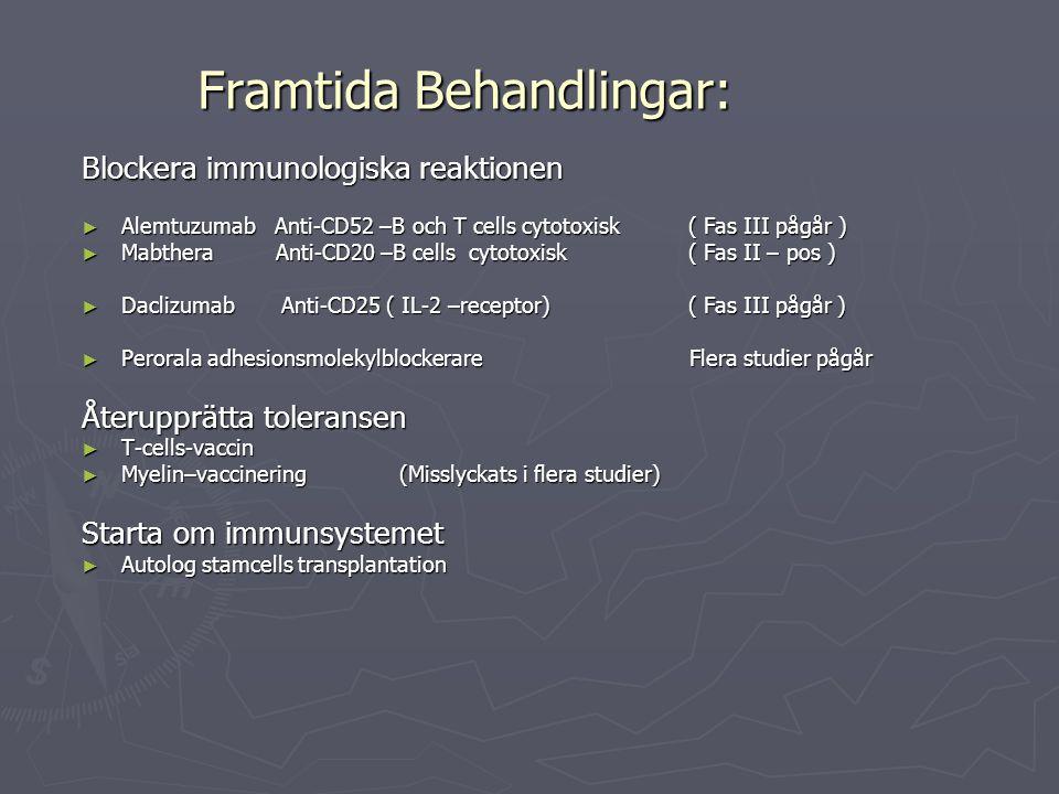 Framtida Behandlingar: Blockera immunologiska reaktionen ► Alemtuzumab Anti-CD52 –B och T cells cytotoxisk ( Fas III pågår ) ► Mabthera Anti-CD20 –B c
