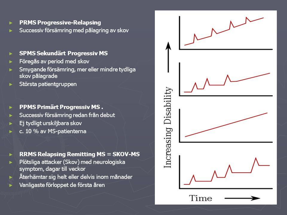 ► PRMS Progressive-Relapsing ► Successiv försämring med pålagring av skov ► SPMS Sekundärt Progressiv MS ► Föregås av period med skov ► Smygande försä