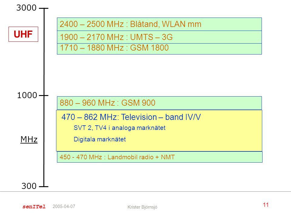 senITel 11 Krister Björnsjö 2005-04-07 MHz 3000 1000 300 UHF 470 – 862 MHz: Television – band IV/V SVT 2, TV4 i analoga marknätet Digitala marknätet 8