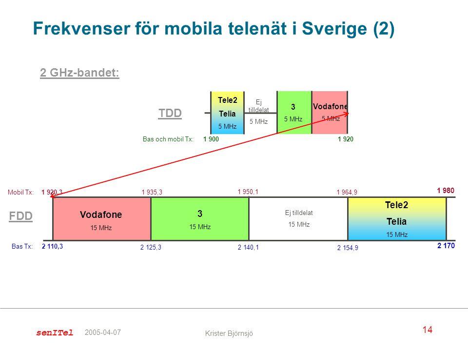 senITel 14 Krister Björnsjö 2005-04-07 Frekvenser för mobila telenät i Sverige (2) 2 GHz-bandet: Tele2 Telia 15 MHz 1 980 2 170 2 110,3 1 920,3 Vodafo