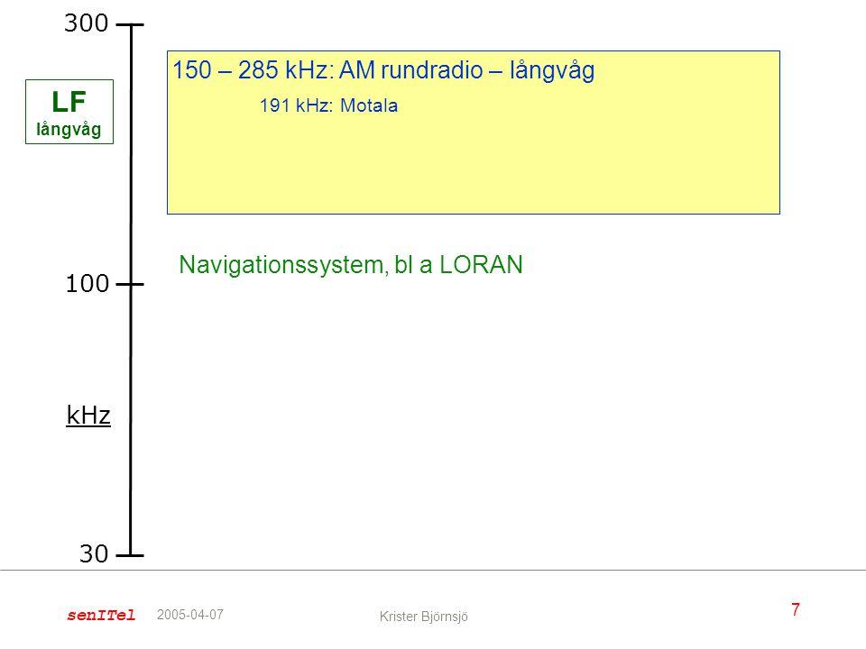 senITel 7 Krister Björnsjö 2005-04-07 kHz 300 100 30 LF långvåg 150 – 285 kHz: AM rundradio – långvåg 191 kHz: Motala Navigationssystem, bl a LORAN