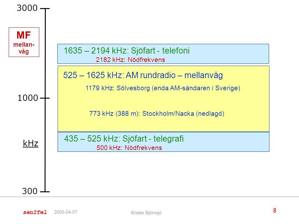 senITel 8 Krister Björnsjö 2005-04-07 kHz 3000 1000 300 MF mellan- våg 525 – 1625 kHz: AM rundradio – mellanvåg 773 kHz (388 m): Stockholm/Nacka (nedl