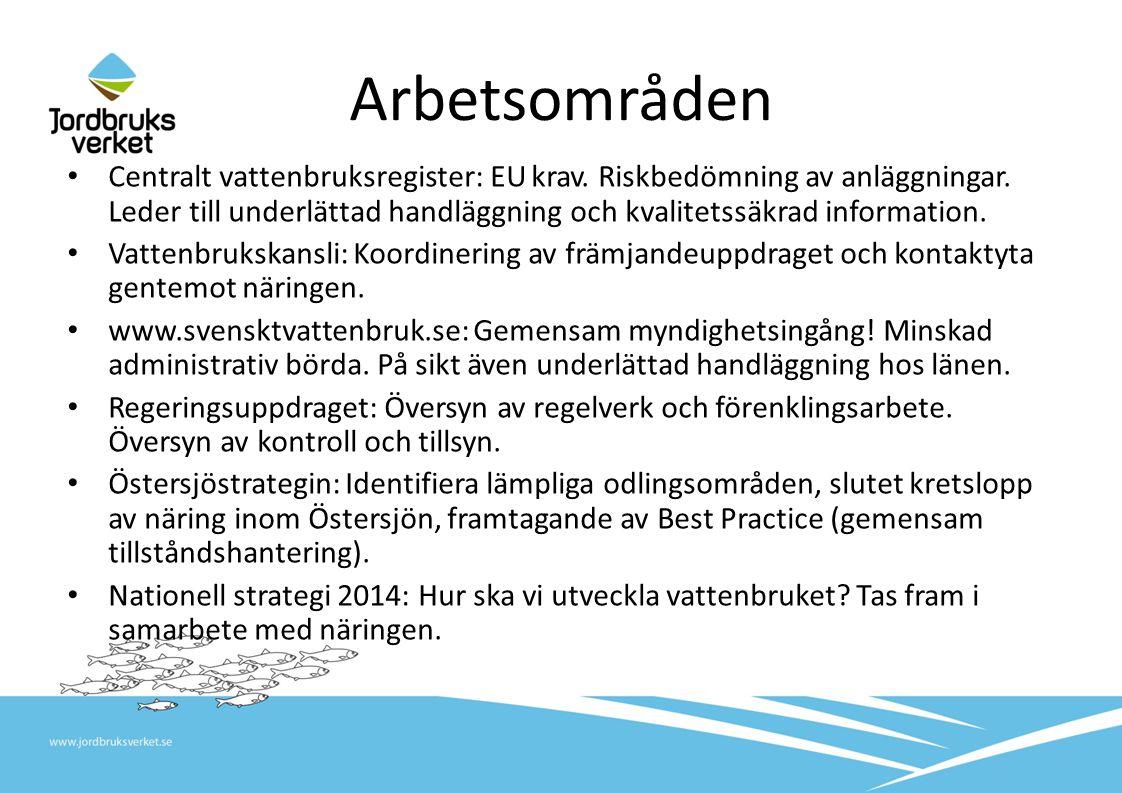 Arbetsområden Centralt vattenbruksregister: EU krav.