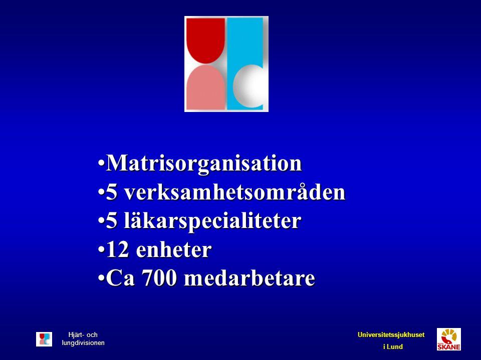 Hjärt- och lungdivisionen Universitetssjukhuset i Lund MatrisorganisationMatrisorganisation 5 verksamhetsområden5 verksamhetsområden 5 läkarspecialite