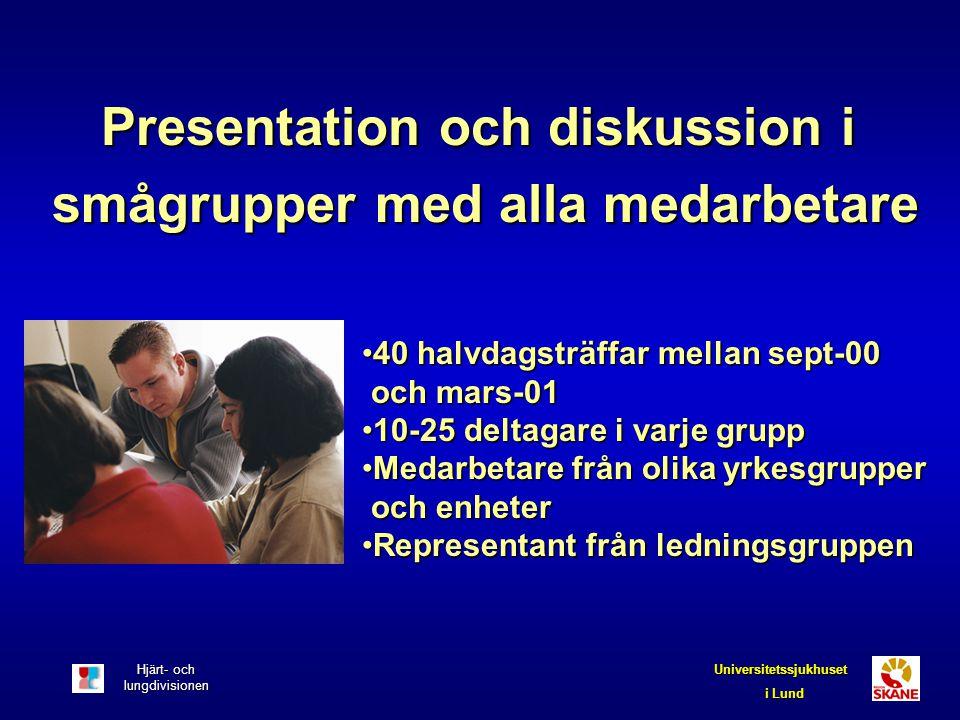 Hjärt- och lungdivisionen Universitetssjukhuset i Lund Presentation och diskussion i smågrupper med alla medarbetare 40 halvdagsträffar mellan sept-00