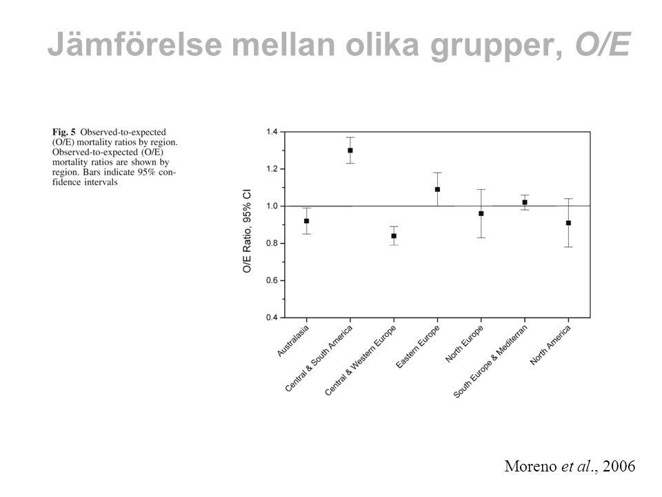 Jämförelse mellan olika grupper, O/E Moreno et al., 2006