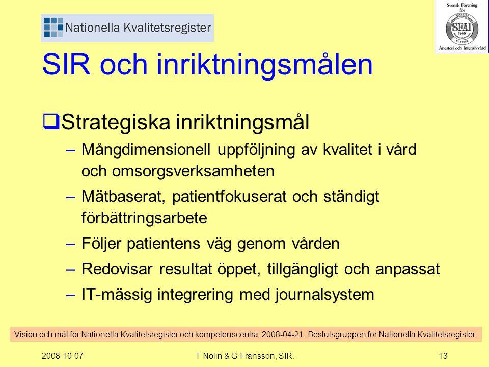 2008-10-07T Nolin & G Fransson, SIR.13 SIR och inriktningsmålen  Strategiska inriktningsmål –Mångdimensionell uppföljning av kvalitet i vård och omso