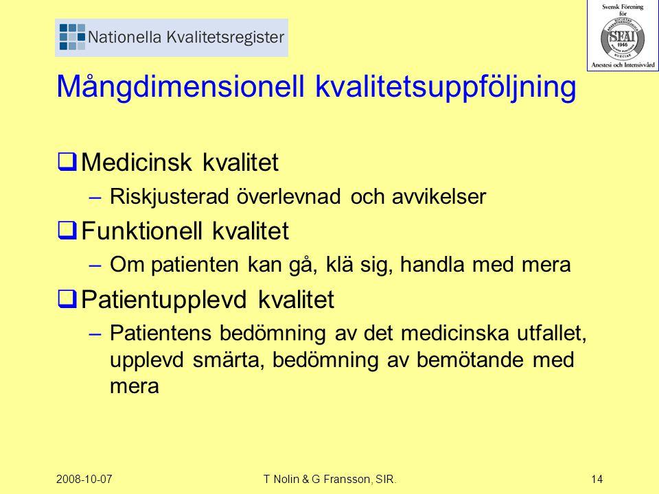 2008-10-07T Nolin & G Fransson, SIR.14 Mångdimensionell kvalitetsuppföljning  Medicinsk kvalitet –Riskjusterad överlevnad och avvikelser  Funktionel