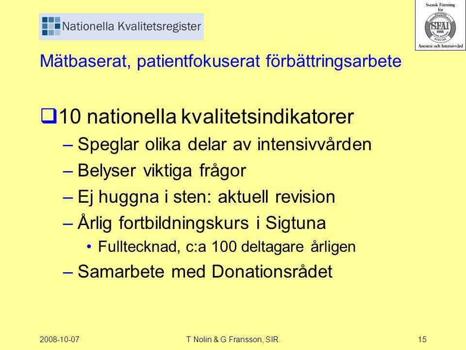 2008-10-07T Nolin & G Fransson, SIR.15 Mätbaserat, patientfokuserat förbättringsarbete  10 nationella kvalitetsindikatorer –Speglar olika delar av in